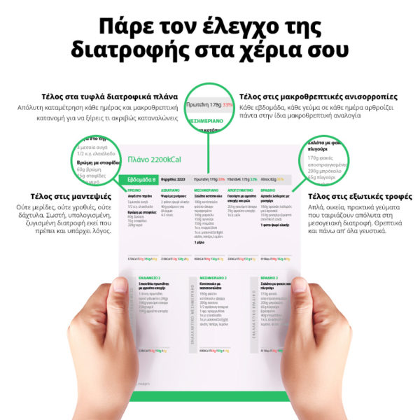 Πλάνο διατροφής Mealpro σε χαρτί
